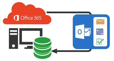 Резервное копирование данных Office 365 – БЕСПЛАТНО для 10 пользователей