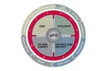 ePolicy Orchestrator - сердце продуктов McAfee